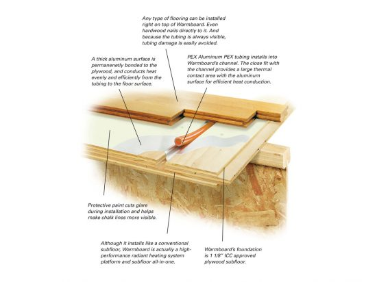 Radiant Panel Structural Subfloor