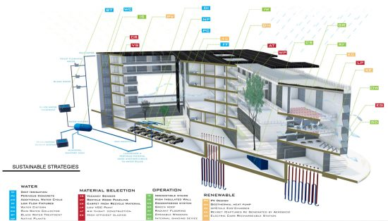perFORM 2015 Building Design Competition Runner-Up Entry by Eduardo Gandara, California State Polytechnic University Pomona. (Courtesy Hammer & Hand)