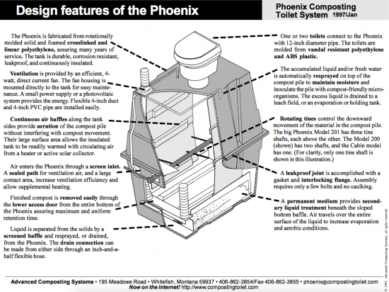 Design features of the Phoenix Composting Toilet and its biochamber. (Image courtesy Advanced Composting Systems LLC)