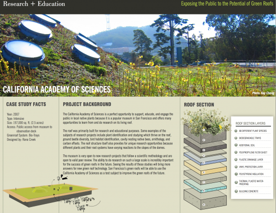 The green living roof at the California Academy of Sciences completed in 2007 has 2.5 acres of local, native plants and was built primarily for research and education purposes. (Image courtesy San Francisco Planning Department)